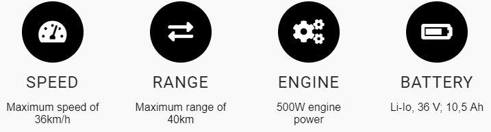 ETWOW karakteriske za električni romobil